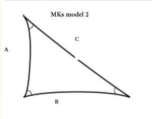 Solsejl Model 2 MKs