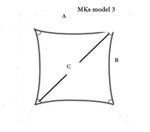 Solsejl Model 3 MKs